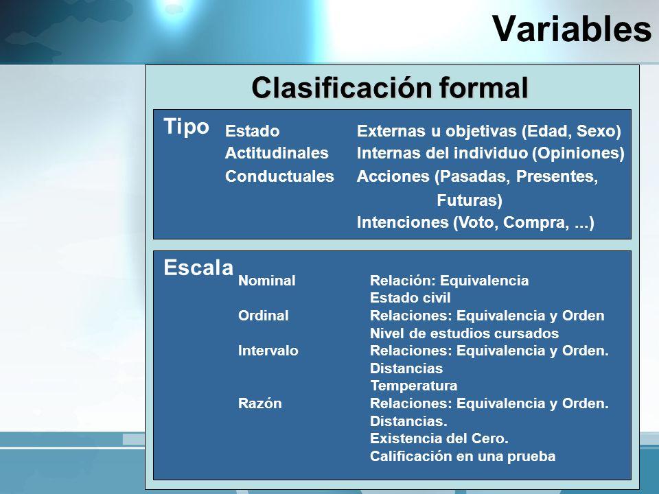 Variables Clasificación formal Tipo Escala