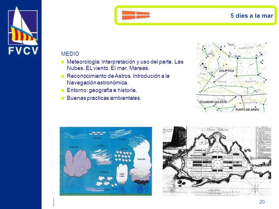 5 díes a la mar MEDIO. Meteorología: Interpretación y uso del parte. Las Nubes. EL viento. El mar. Mareas.
