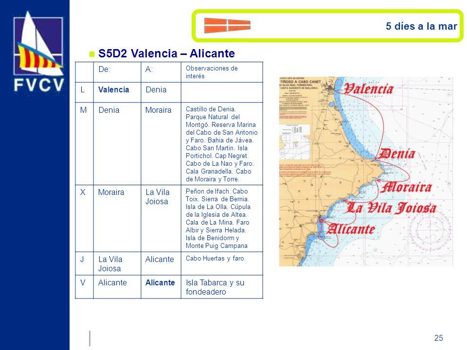 S5D2 Valencia – Alicante 5 díes a la mar De: A: L Valencia Denia M