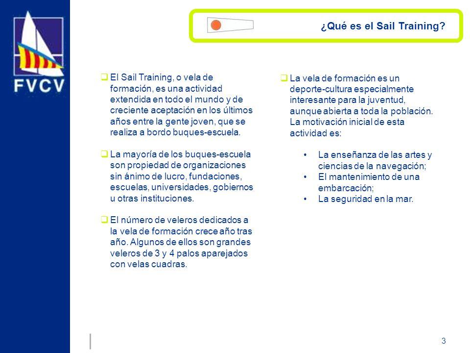 ¿Qué es el Sail Training
