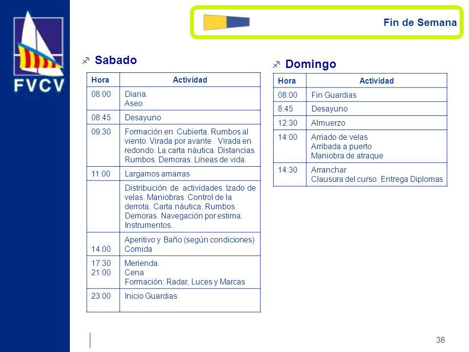 Sabado Domingo Fin de Semana Hora Actividad 08:00 Diana Aseo 08:45