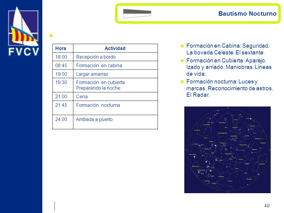 Bautismo Nocturno Formación en Cabina: Seguridad. La boveda Celeste. El sextante.
