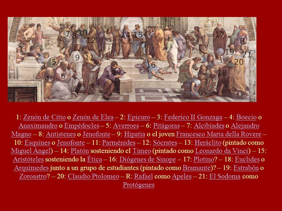 1: Zenón de Citio o Zenón de Elea – 2: Epicuro – 3: Federico II Gonzaga – 4: Boecio o Anaximandro o Empédocles – 5: Averroes – 6: Pitágoras – 7: Alcibíades o Alejandro Magno – 8: Antístenes o Jenofonte – 9: Hipatia o el joven Francesco Maria della Rovere – 10: Esquines o Jenofonte – 11: Parménides – 12: Sócrates – 13: Heráclito (pintado como Miguel Ángel) – 14: Platón sosteniendo el Timeo (pintado como Leonardo da Vinci) – 15: Aristóteles sosteniendo la Ética – 16: Diógenes de Sinope – 17: Plotino.