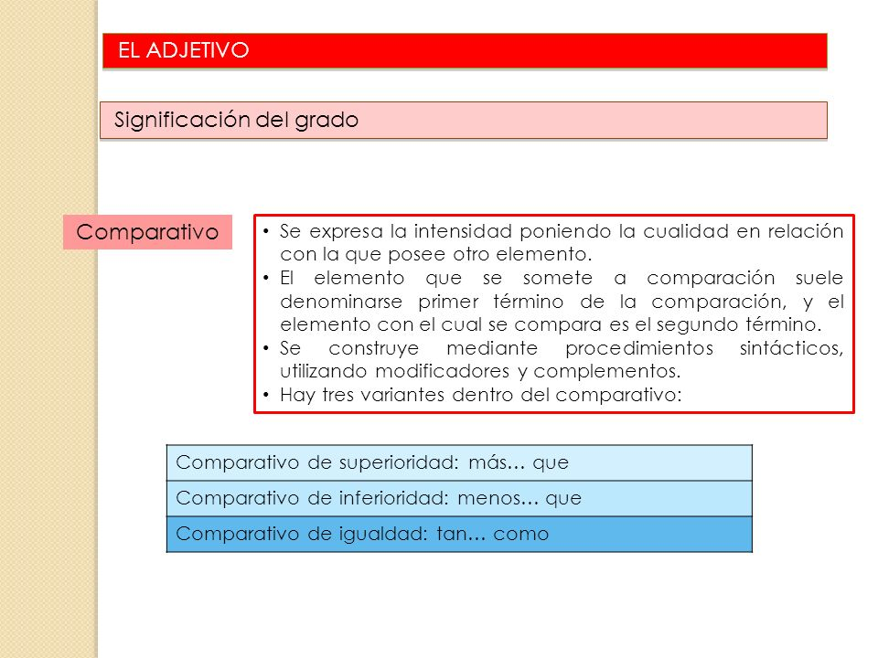 Significación del grado Comparativo