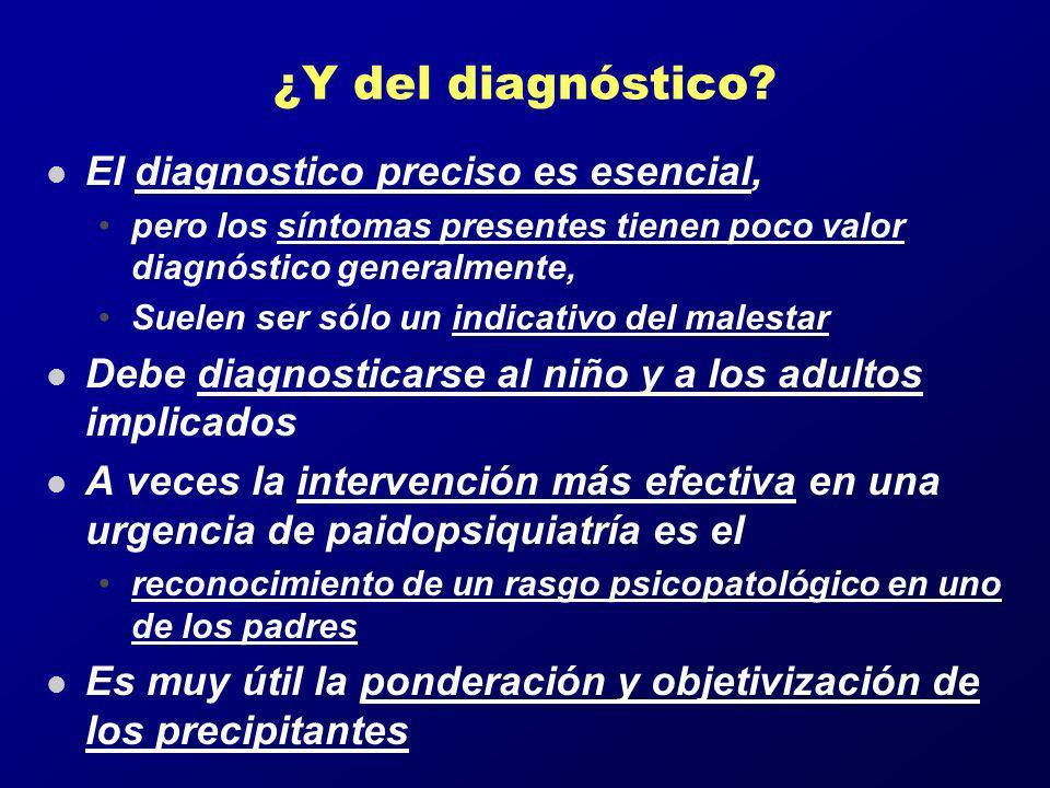 ¿Y del diagnóstico El diagnostico preciso es esencial,
