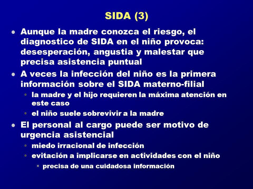 SIDA (3)