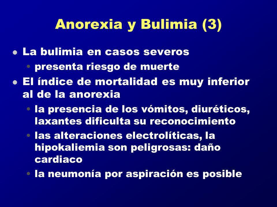 Anorexia y Bulimia (3) La bulimia en casos severos