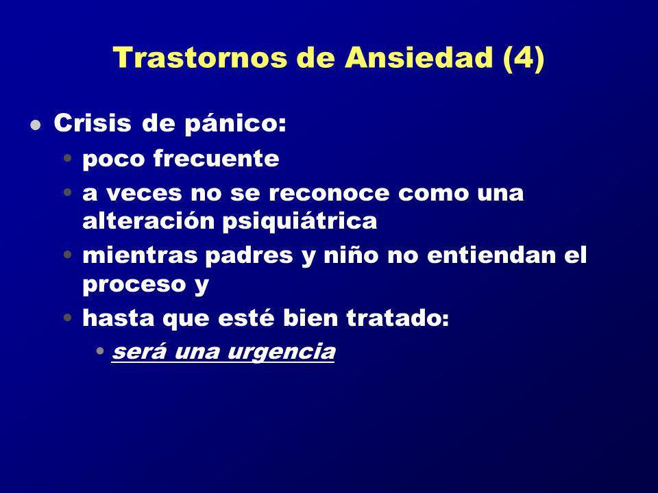 Trastornos de Ansiedad (4)