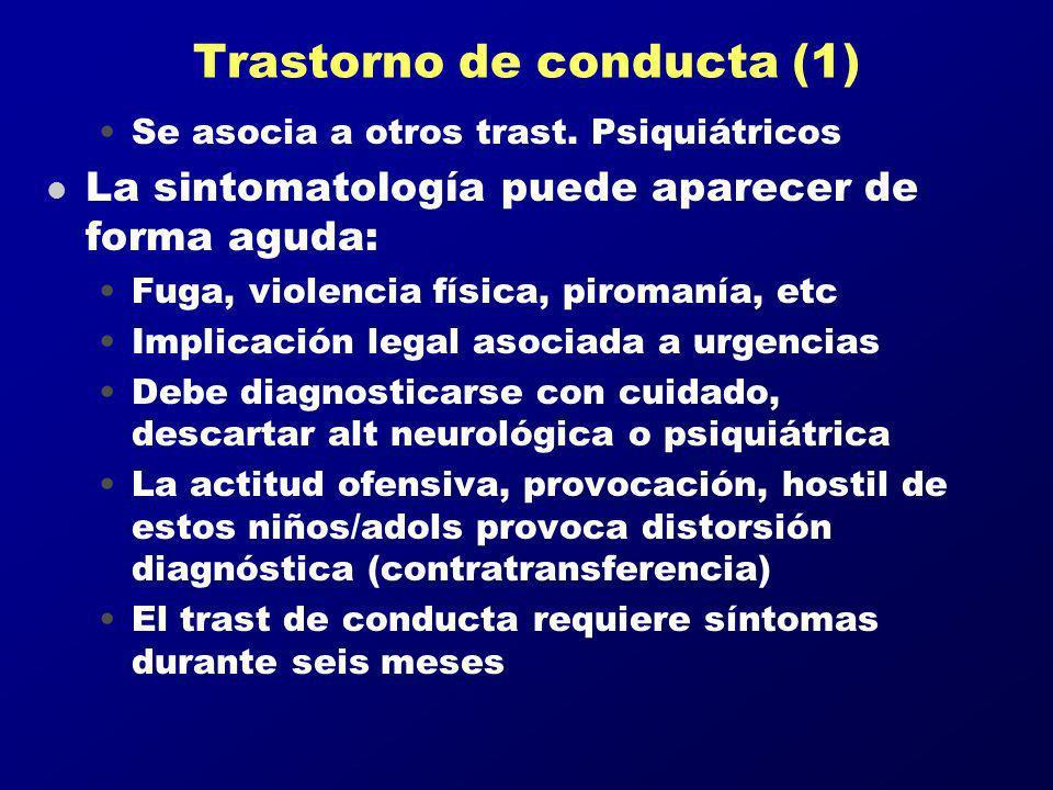 Trastorno de conducta (1)
