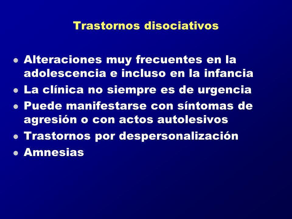 Trastornos disociativos