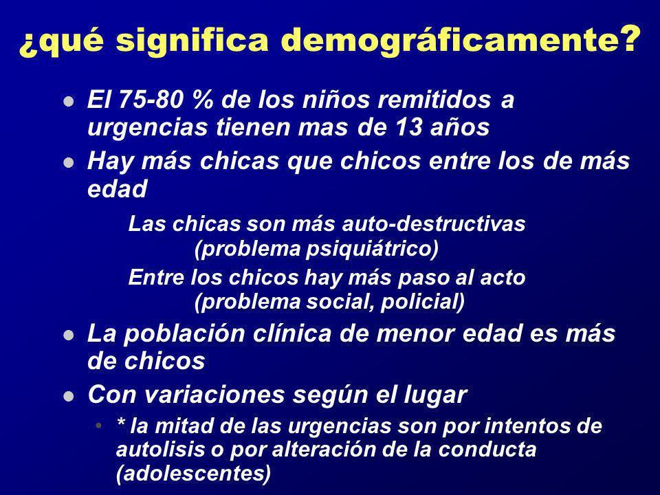 ¿qué significa demográficamente