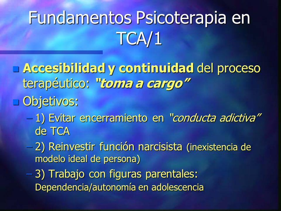 Fundamentos Psicoterapia en TCA/1
