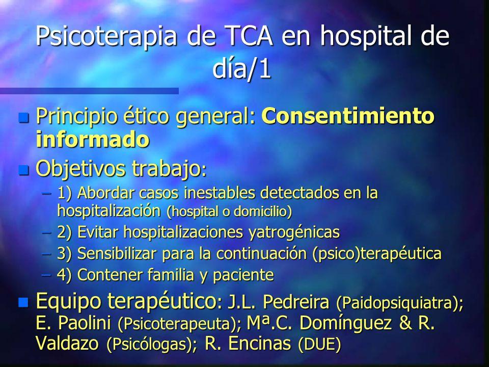 Psicoterapia de TCA en hospital de día/1
