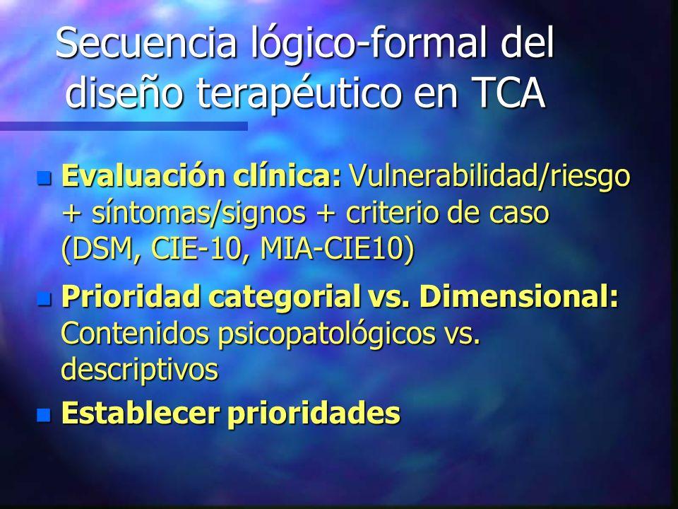 Secuencia lógico-formal del diseño terapéutico en TCA