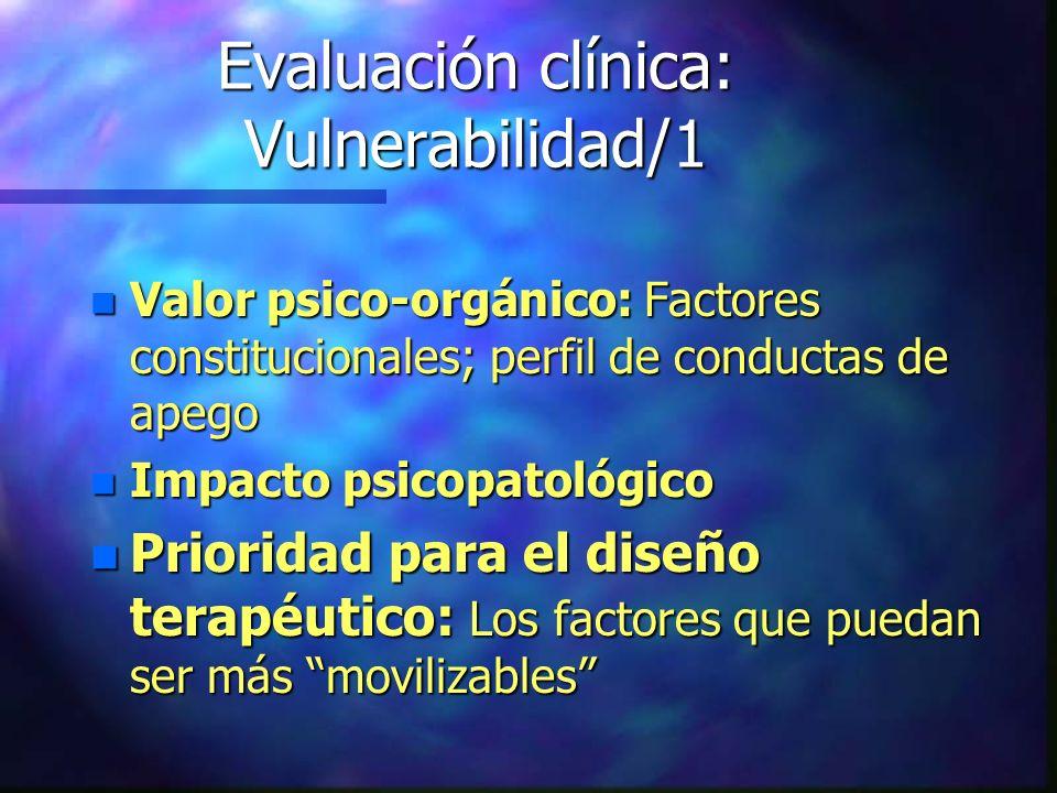 Evaluación clínica: Vulnerabilidad/1
