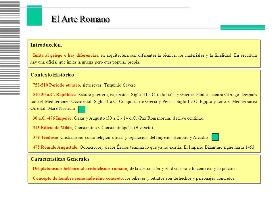 El Arte Romano Introducción. Contexto Histórico