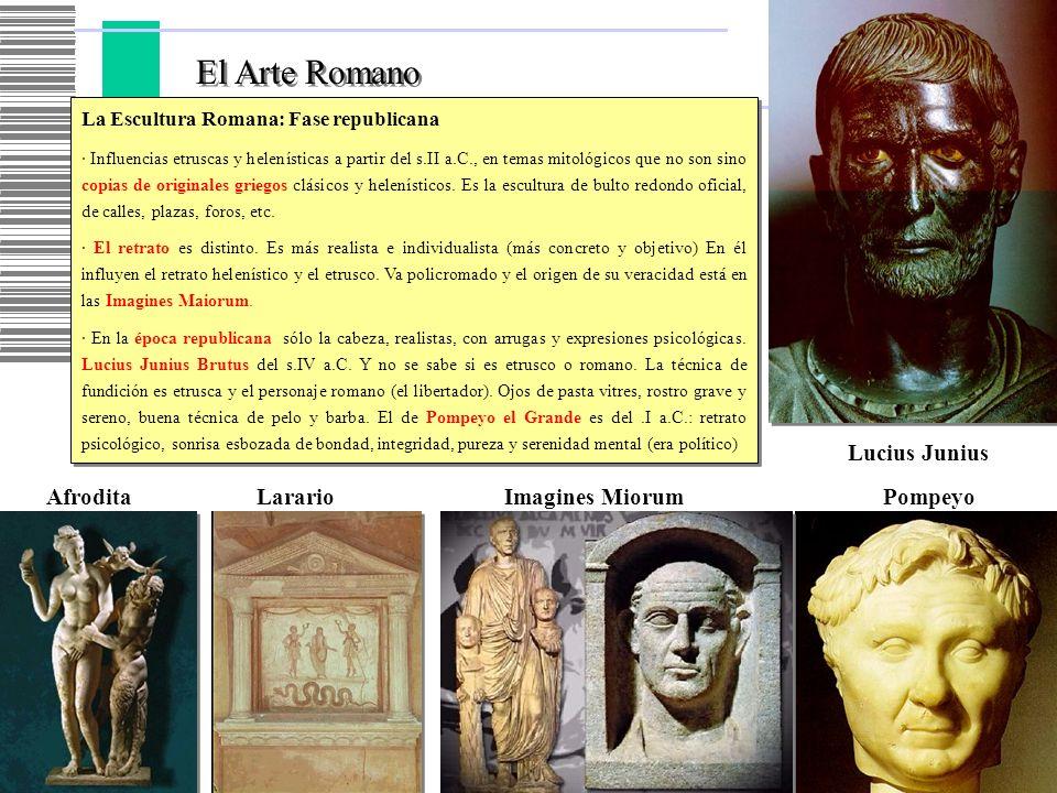 El Arte Romano Lucius Junius Afrodita Larario Imagines Miorum Pompeyo