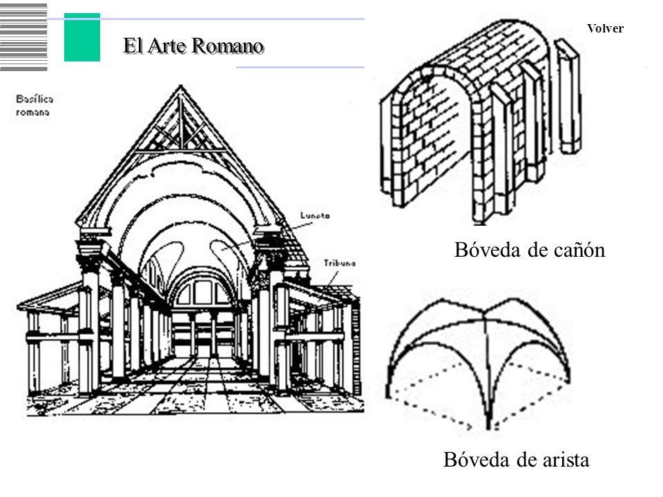 Volver El Arte Romano Bóveda de cañón Bóveda de arista