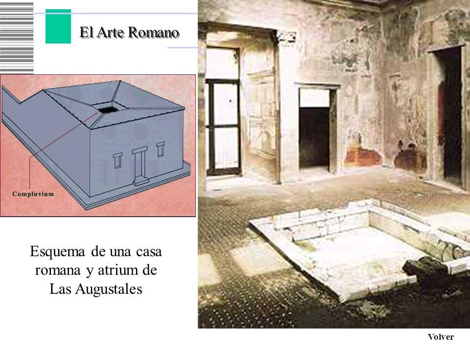 Esquema de una casa romana y atrium de Las Augustales