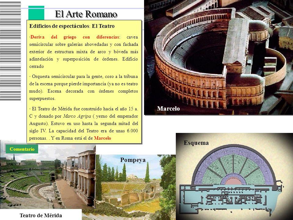 El Arte Romano Marcelo Esquema Pompeya