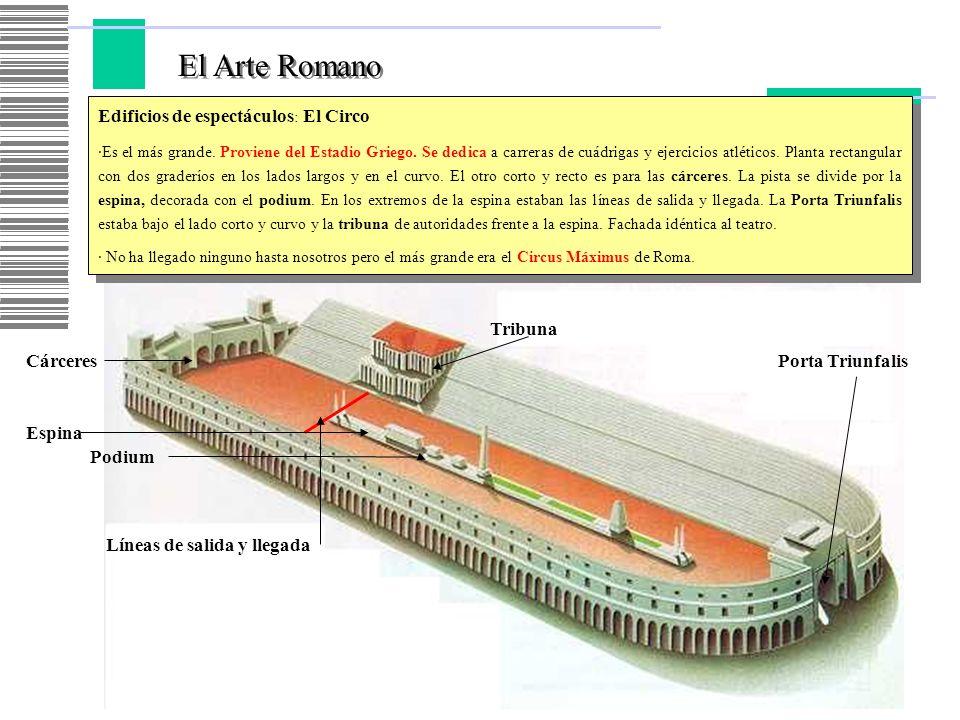 El Arte Romano Edificios de espectáculos: El Circo Tribuna Cárceres
