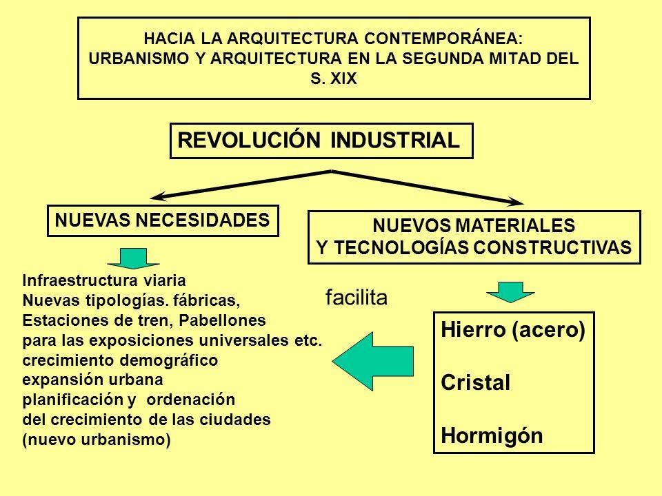Y TECNOLOGÍAS CONSTRUCTIVAS
