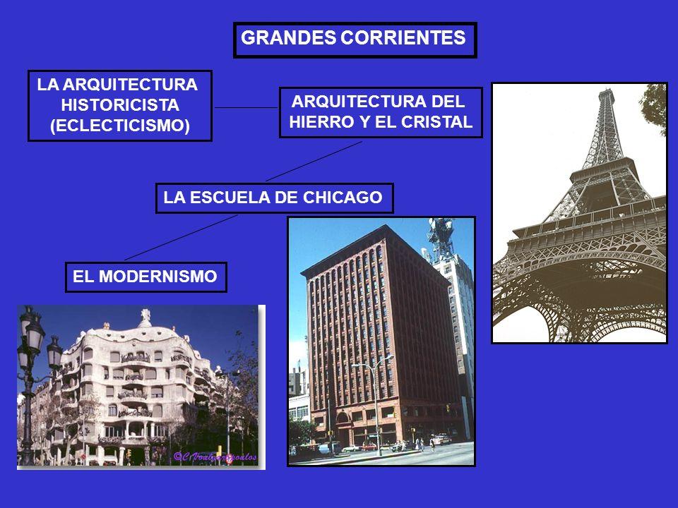 GRANDES CORRIENTES LA ARQUITECTURA HISTORICISTA ARQUITECTURA DEL