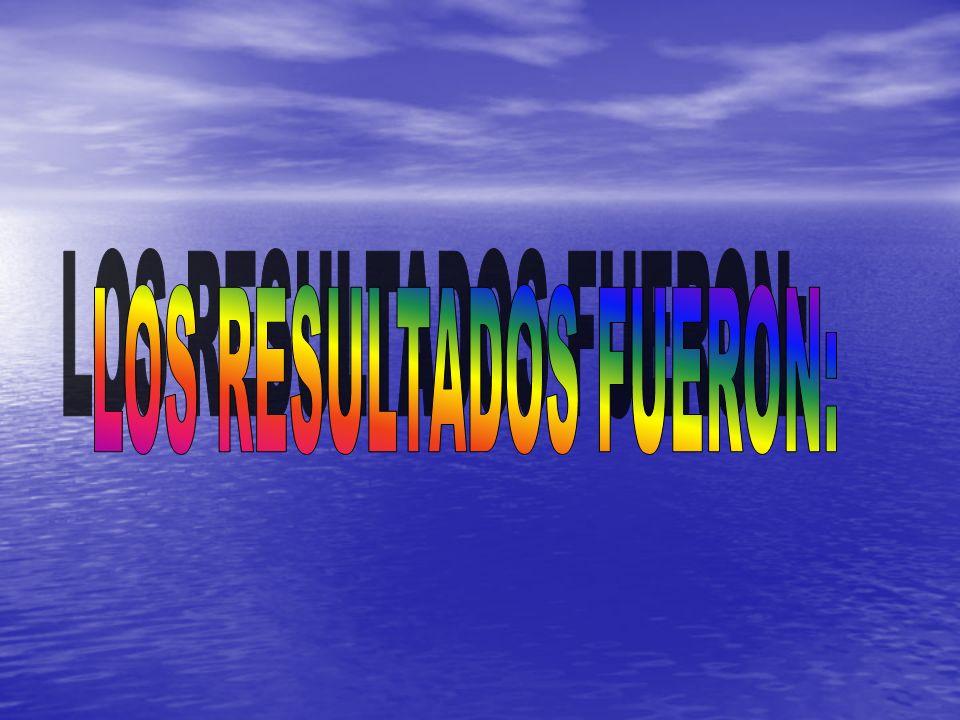 LOS RESULTADOS FUERON: