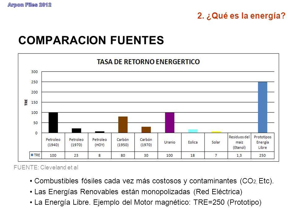 COMPARACION FUENTES 2. ¿Qué es la energía