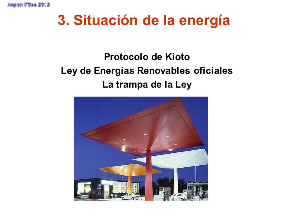 3. Situación de la energía