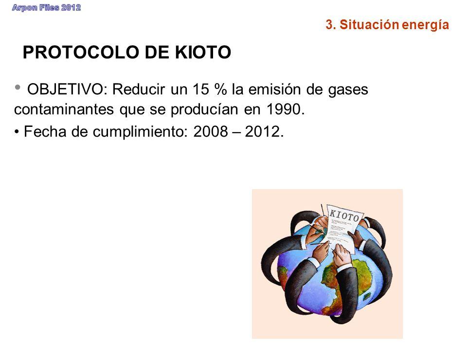 3. Situación energía PROTOCOLO DE KIOTO. OBJETIVO: Reducir un 15 % la emisión de gases contaminantes que se producían en 1990.