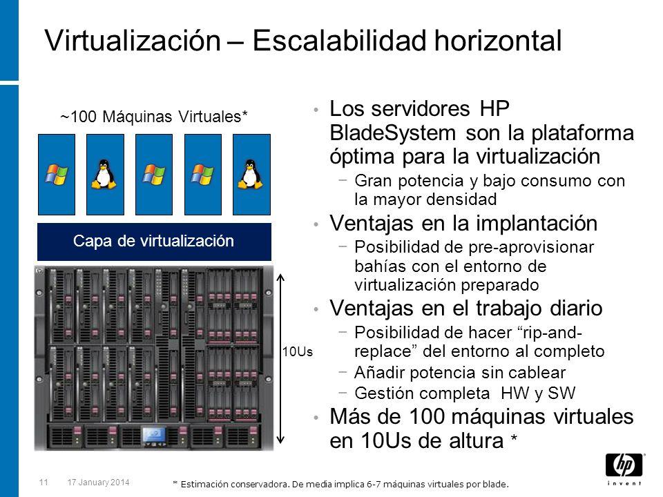 Virtualización – Escalabilidad horizontal