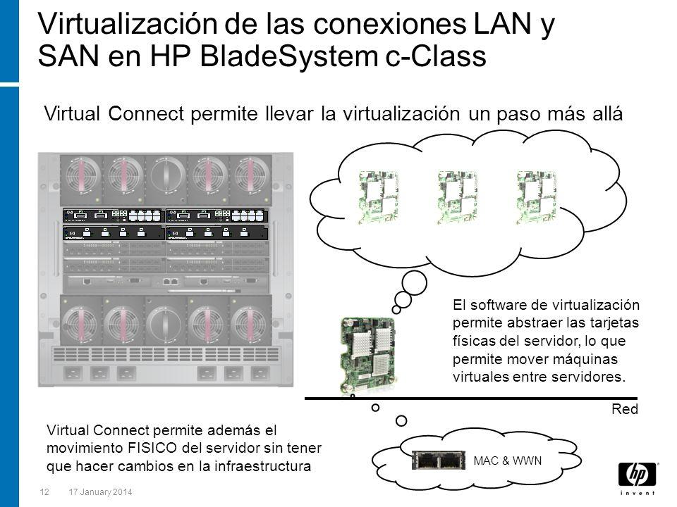 Virtualización de las conexiones LAN y SAN en HP BladeSystem c-Class