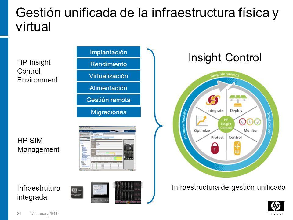 Gestión unificada de la infraestructura física y virtual
