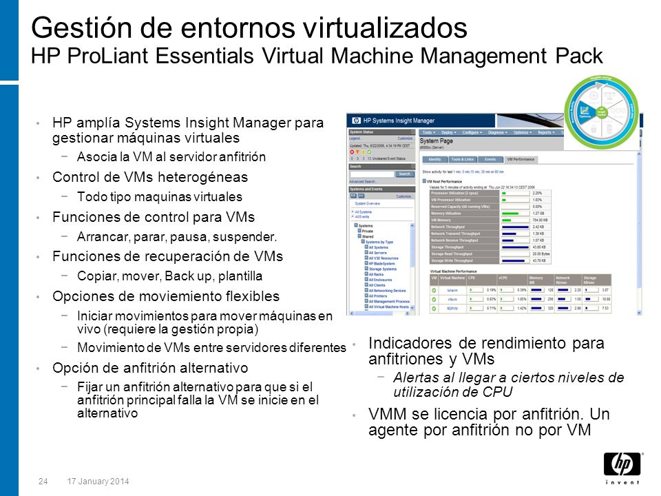 Gestión de entornos virtualizados HP ProLiant Essentials Virtual Machine Management Pack