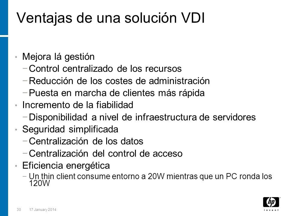 Ventajas de una solución VDI
