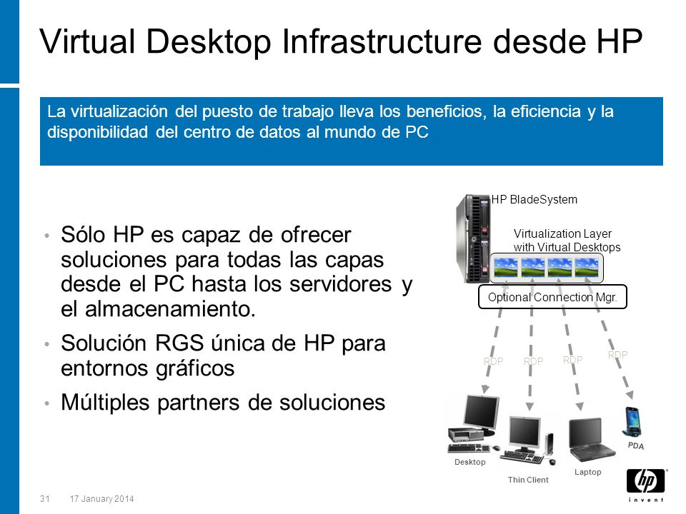 Virtual Desktop Infrastructure desde HP