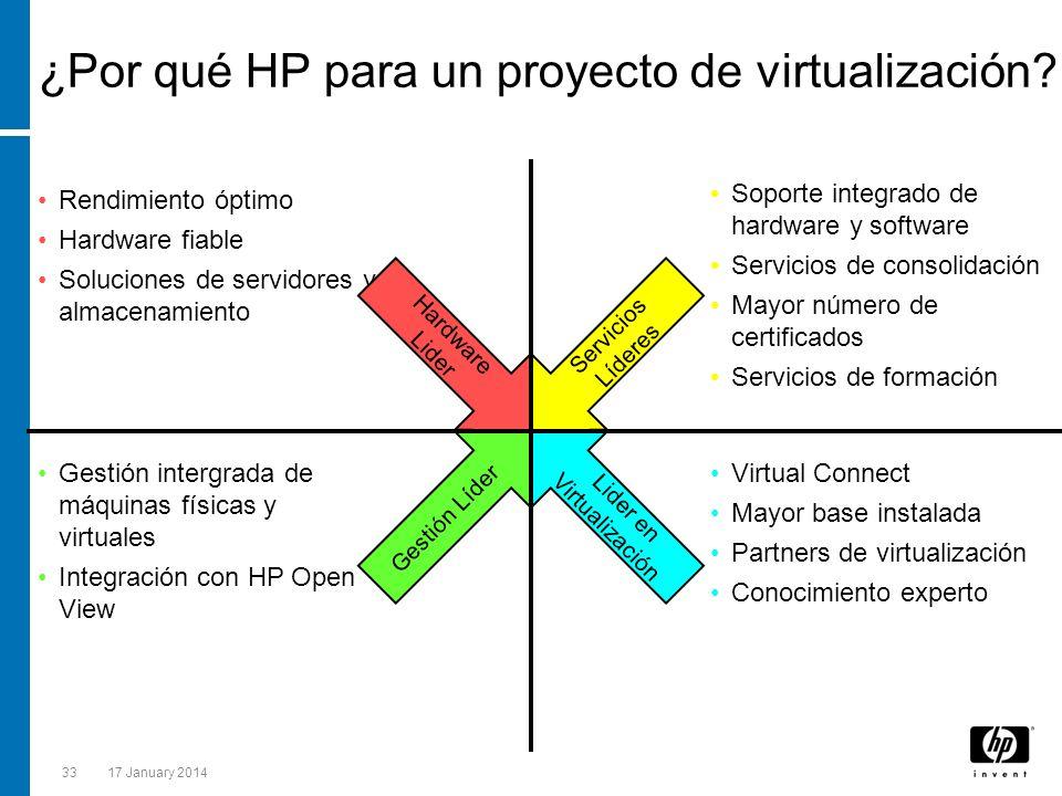 ¿Por qué HP para un proyecto de virtualización