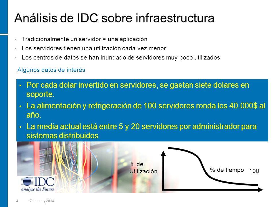 Análisis de IDC sobre infraestructura