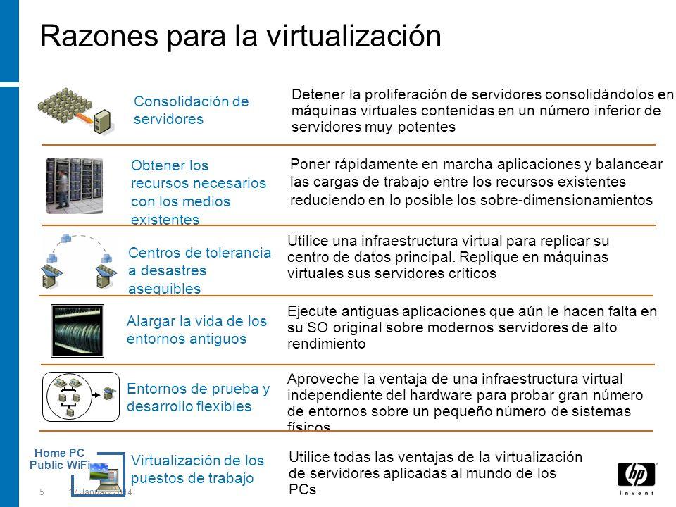 Razones para la virtualización