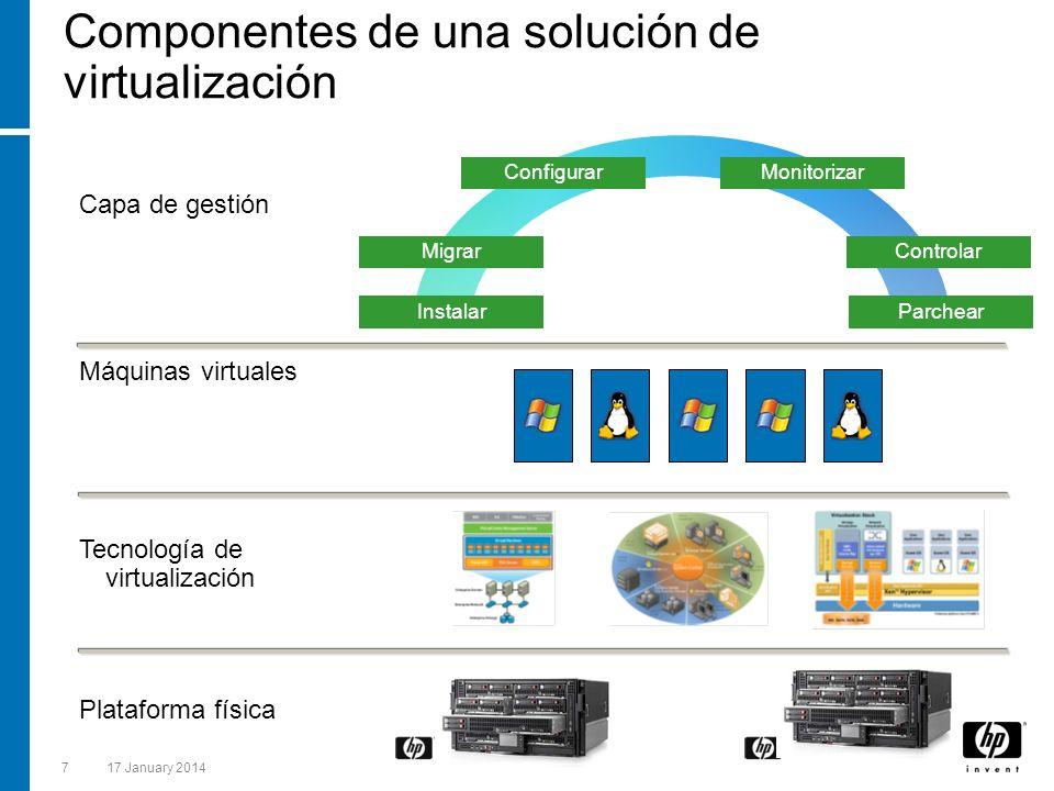 Componentes de una solución de virtualización