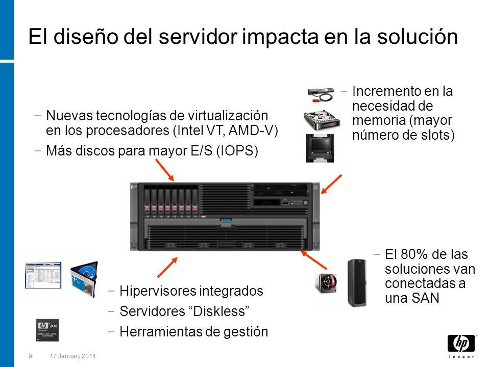 El diseño del servidor impacta en la solución