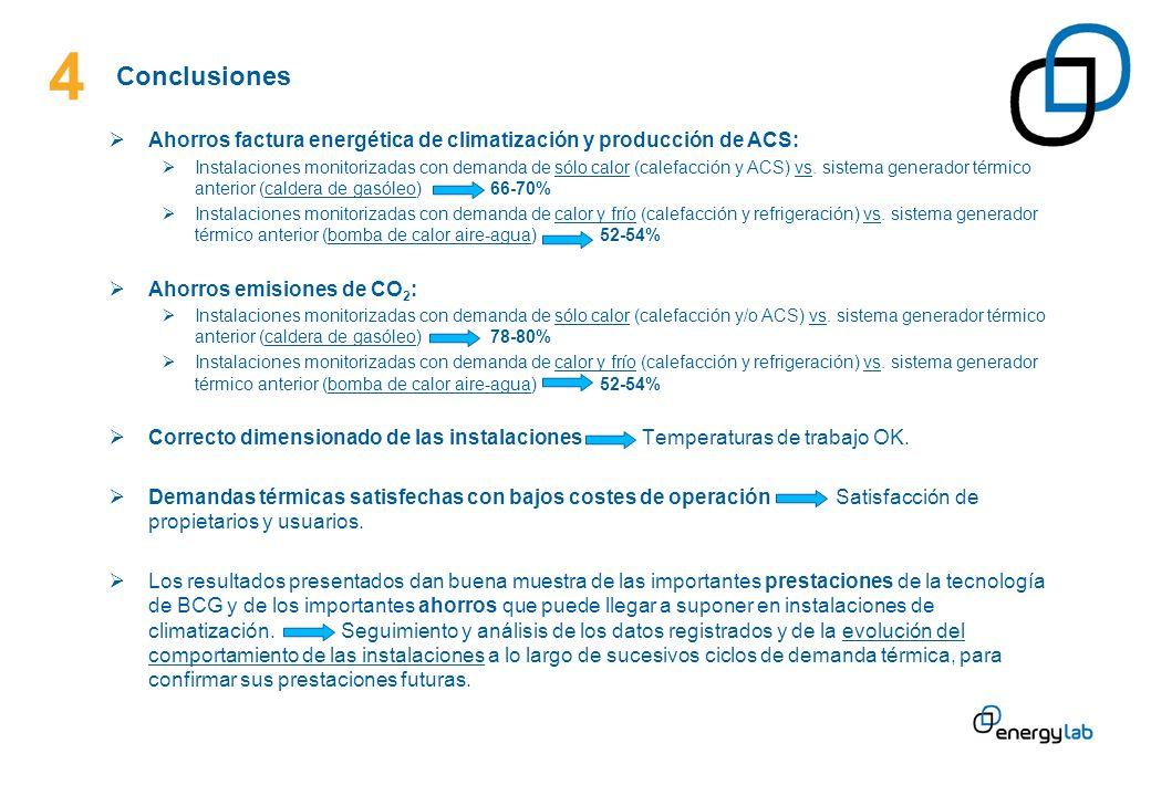 4 Conclusiones. Ahorros factura energética de climatización y producción de ACS: