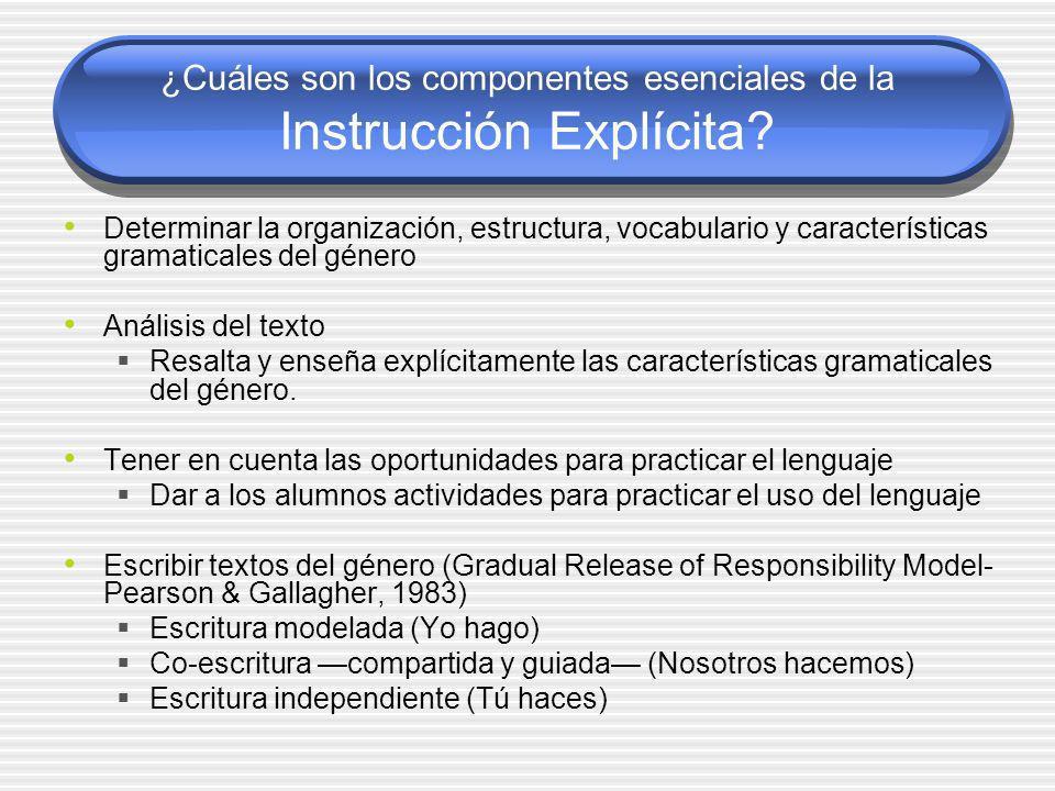 ¿Cuáles son los componentes esenciales de la Instrucción Explícita
