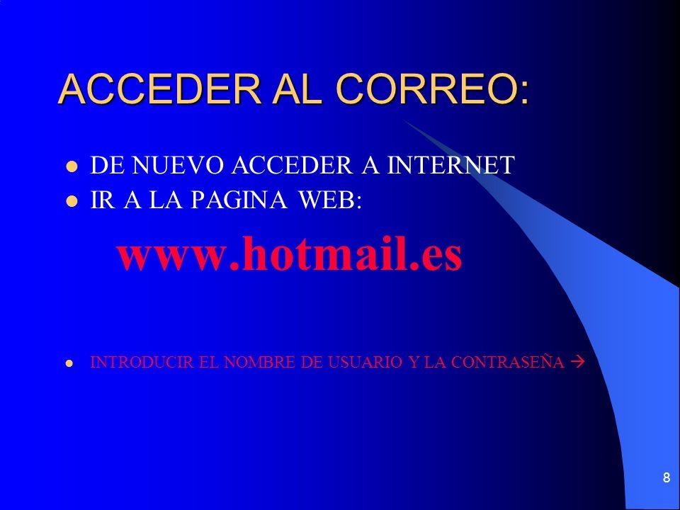www.hotmail.es ACCEDER AL CORREO: DE NUEVO ACCEDER A INTERNET