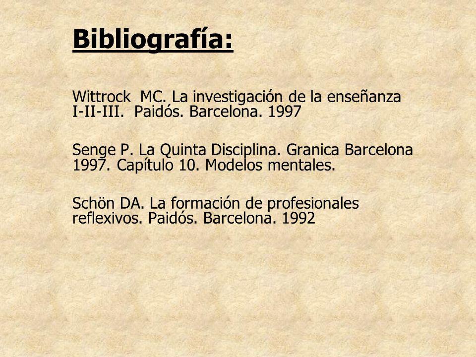 Bibliografía:Wittrock MC. La investigación de la enseñanza I-II-III. Paidós. Barcelona. 1997.