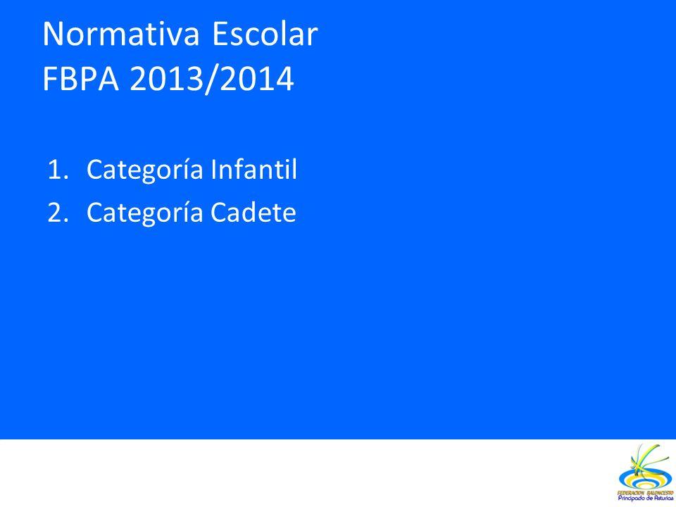 Normativa Escolar FBPA 2013/2014