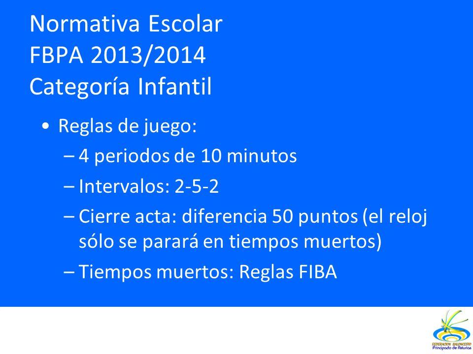 Normativa Escolar FBPA 2013/2014 Categoría Infantil