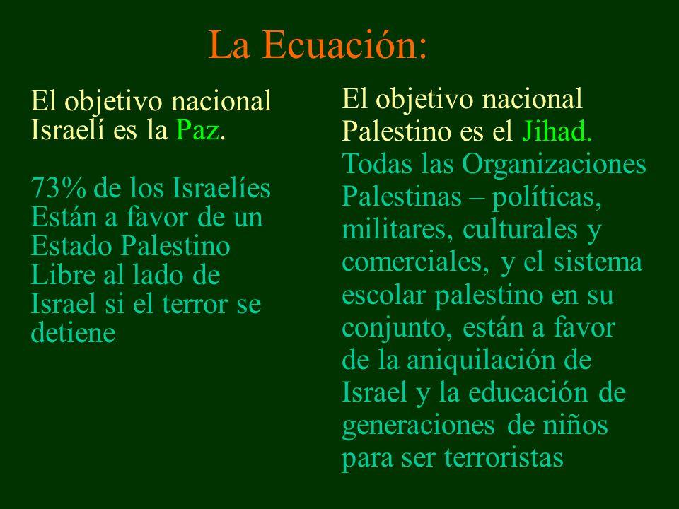 La Ecuación: El objetivo nacional Palestino es el Jihad.