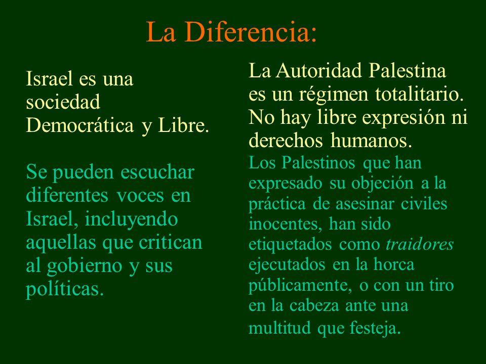 La Diferencia: La Autoridad Palestina es un régimen totalitario. No hay libre expresión ni derechos humanos.